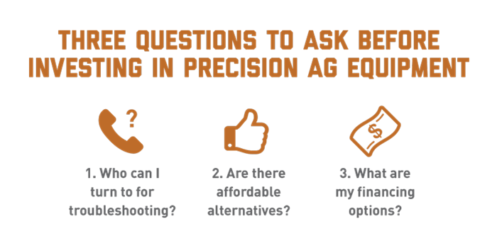 three questions to ask about precision ag